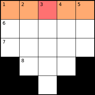 Solving the grid